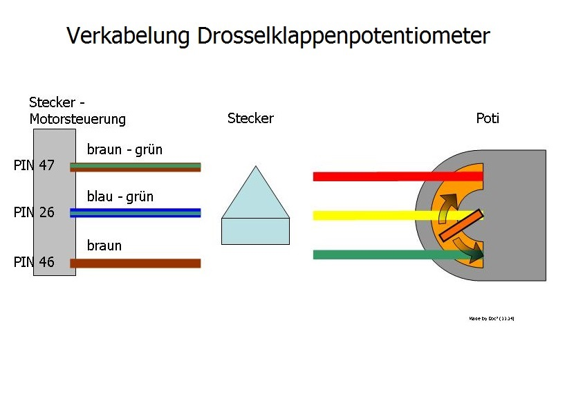 Gemütlich Verdrahtung Eines Kellers Zu Code Bilder - Elektrische ...